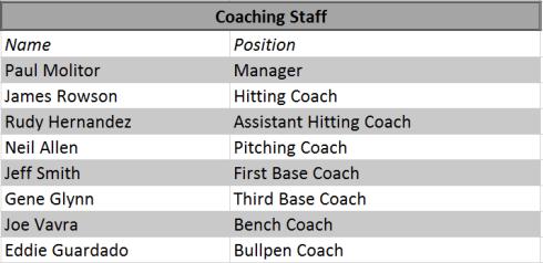 minny-coaches